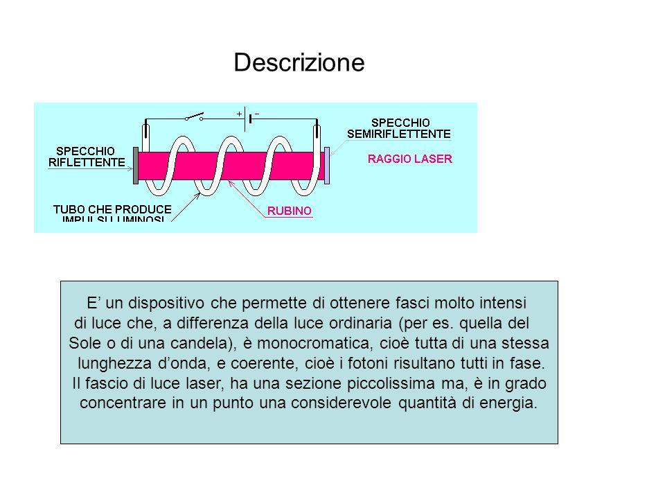 Descrizione E' un dispositivo che permette di ottenere fasci molto intensi di luce che, a differenza della luce ordinaria (per es. quella del Sole o d