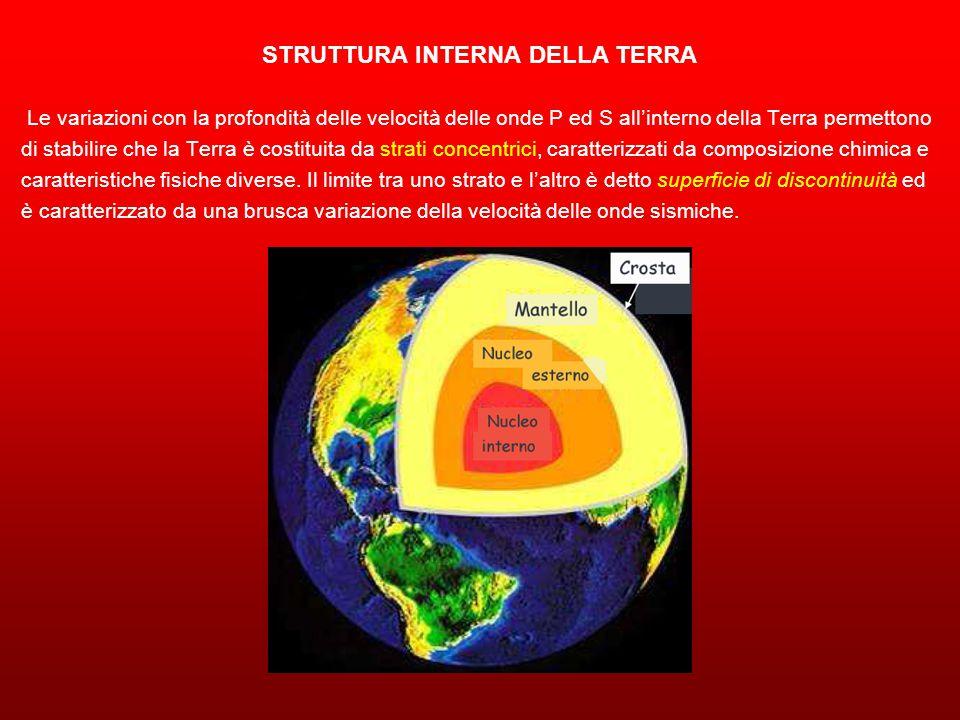 STRUTTURA INTERNA DELLA TERRA Possiamo distinguere l'interno della Terra in base a: composizionereologia