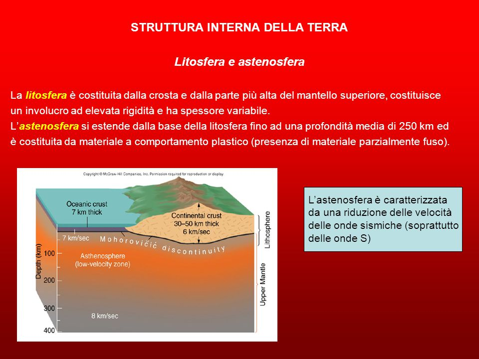 STRUTTURA INTERNA DELLA TERRA Litosfera e astenosfera La litosfera è costituita dalla crosta e dalla parte più alta del mantello superiore, costituisce un involucro ad elevata rigidità e ha spessore variabile.