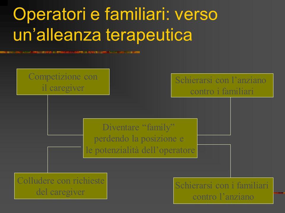 """Operatori e familiari: verso un'alleanza terapeutica Competizione con il caregiver Diventare """"family"""" perdendo la posizione e le potenzialità dell'ope"""