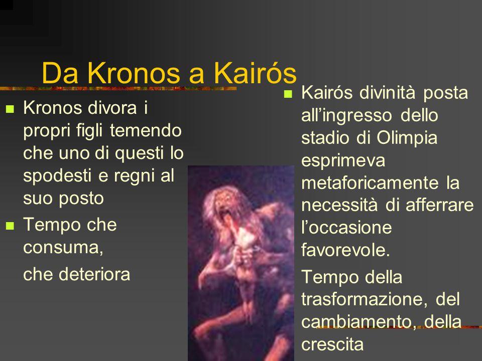 Da Kronos a Kairós Kronos divora i propri figli temendo che uno di questi lo spodesti e regni al suo posto Tempo che consuma, che deteriora Kairós divinità posta all'ingresso dello stadio di Olimpia esprimeva metaforicamente la necessità di afferrare l'occasione favorevole.