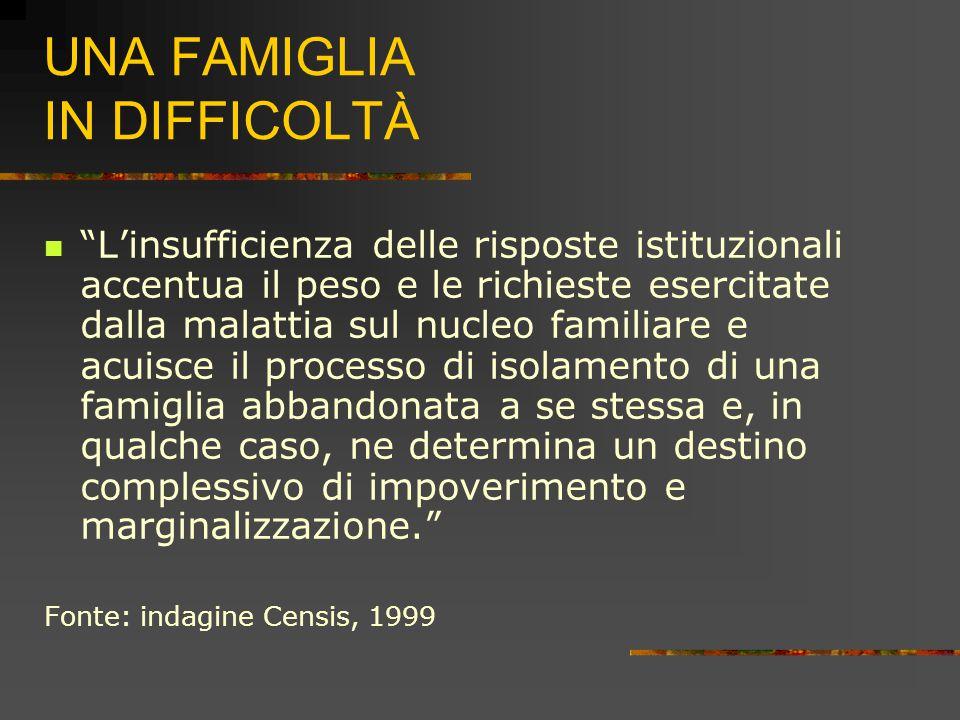 """UNA FAMIGLIA IN DIFFICOLTÀ """"L'insufficienza delle risposte istituzionali accentua il peso e le richieste esercitate dalla malattia sul nucleo familiar"""