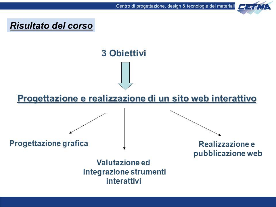 Risultato del corso 3 Obiettivi Progettazione e realizzazione di un sito web interattivo Realizzazione e pubblicazione web Progettazione grafica Valutazione ed Integrazione strumenti interattivi