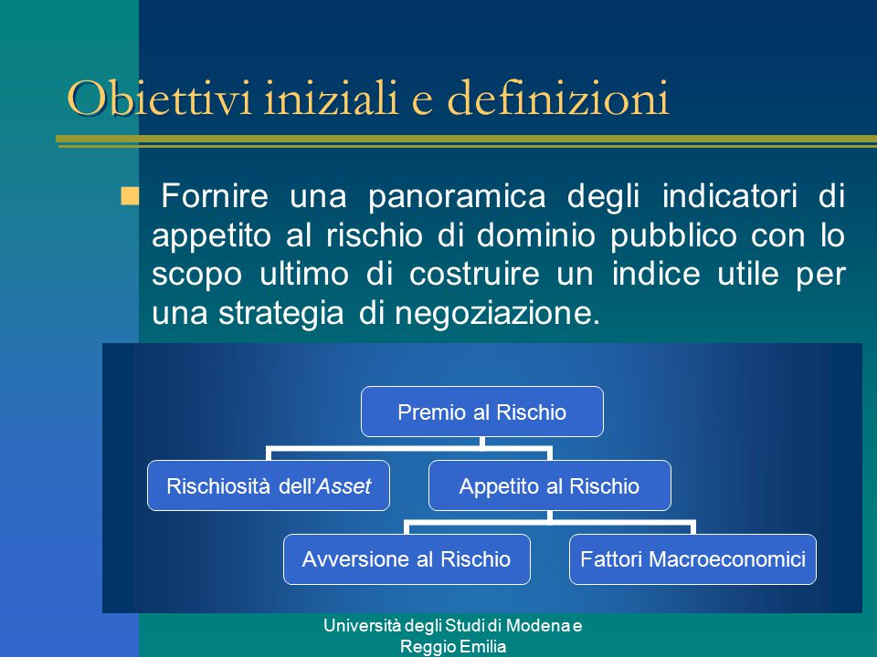 Università degli Studi di Modena e Reggio Emilia Obiettivi iniziali e definizioni Fornire una panoramica degli indicatori di appetito al rischio di dominio pubblico con lo scopo ultimo di costruire un indice utile per una strategia di negoziazione.
