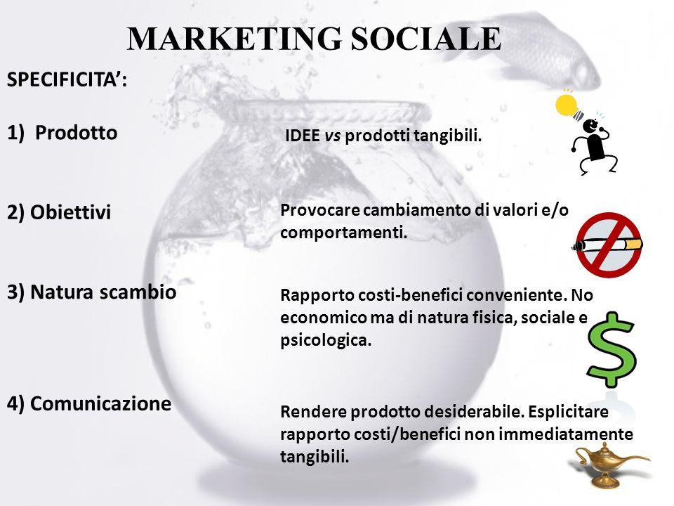 MARKETING SOCIALE SPECIFICITA': 1) Prodotto 2) Obiettivi 3) Natura scambio 4) Comunicazione IDEE vs prodotti tangibili. Provocare cambiamento di valor