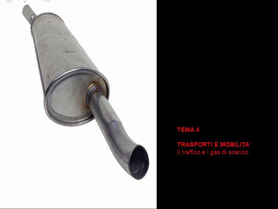 TEMA 4 TRASPORTI E MOBILITA' Il traffico e i gas di scarico