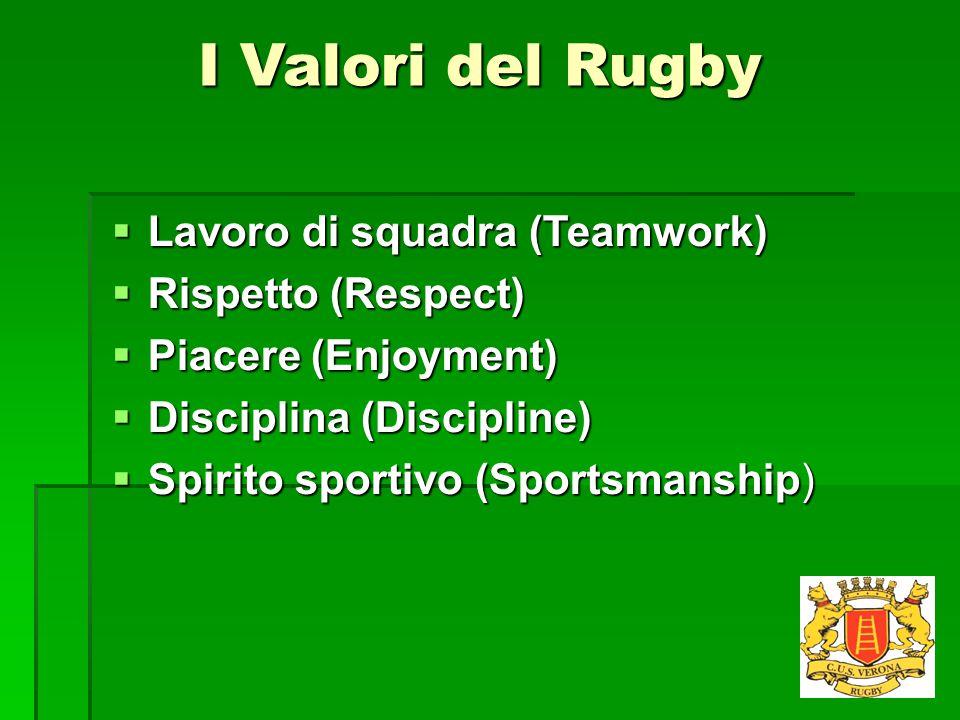 I Valori del Rugby  Lavoro di squadra (Teamwork)  Rispetto (Respect)  Piacere (Enjoyment)  Disciplina (Discipline)  Spirito sportivo (Sportsmanship)