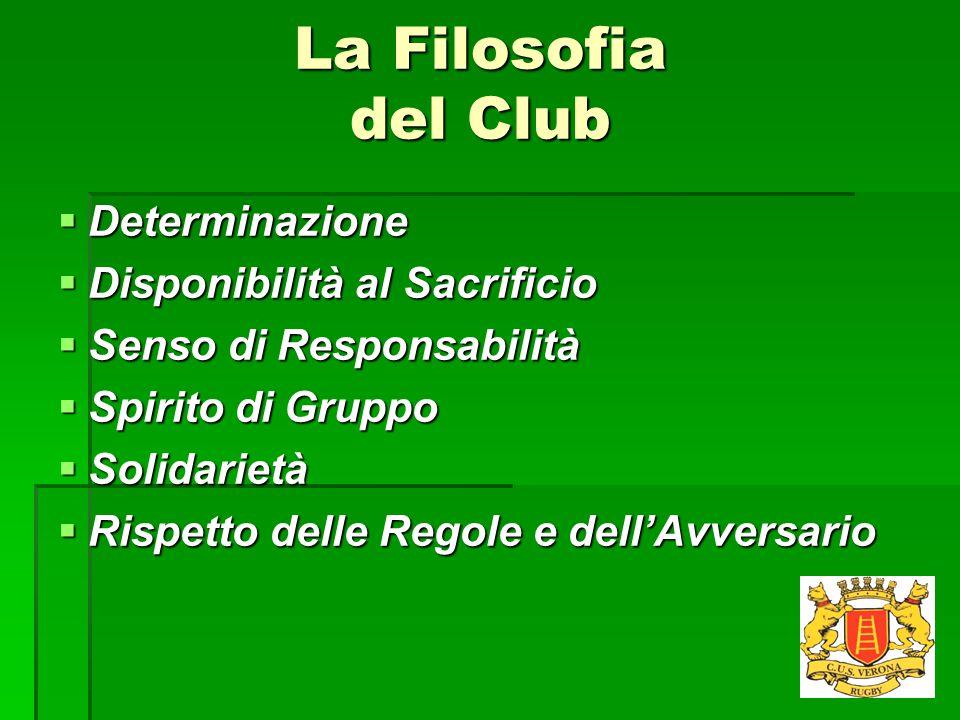 La Filosofia del Club  Determinazione  Disponibilità al Sacrificio  Senso di Responsabilità  Spirito di Gruppo  Solidarietà  Rispetto delle Regole e dell'Avversario