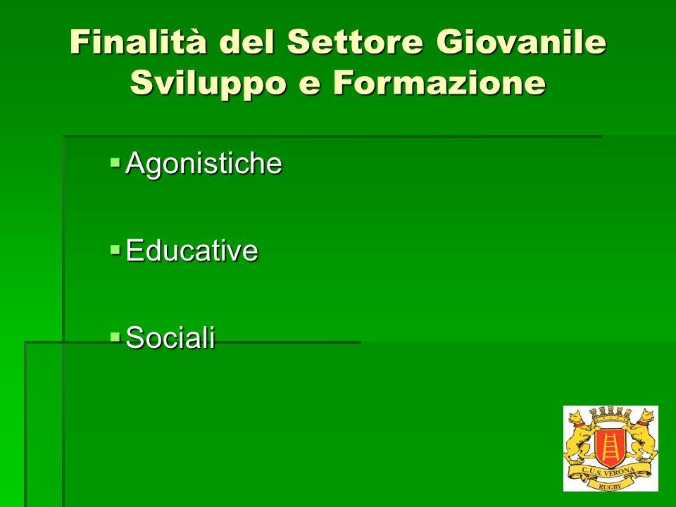 Finalità del Settore Giovanile Sviluppo e Formazione  Agonistiche  Educative  Sociali