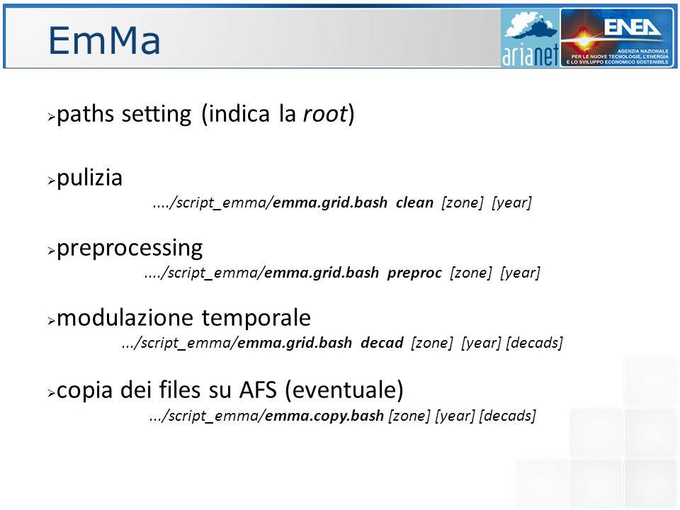 Farm  paths setting e creazione dell albero in farm/out tree.bash [zone] [year] [root dir]  creazione dei file di inizializzazione farm.NxN.loop_ini_files.bash [zone] [year] [decads] (N=4,20)  lancio sotto LSF su base mensile farm.bsub.bash [zone] [year] [months]  copia su AFS (eventuale) copy.bash [year] [julian start] [julian end] [from dir] [to dir ]