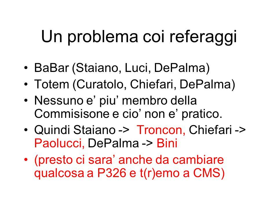 Un problema coi referaggi BaBar (Staiano, Luci, DePalma) Totem (Curatolo, Chiefari, DePalma) Nessuno e' piu' membro della Commisisone e cio' non e' pratico.