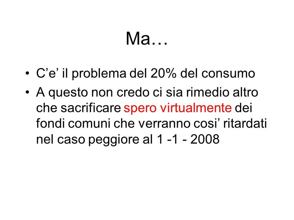 Ma… C'e' il problema del 20% del consumo A questo non credo ci sia rimedio altro che sacrificare spero virtualmente dei fondi comuni che verranno cosi' ritardati nel caso peggiore al 1 -1 - 2008