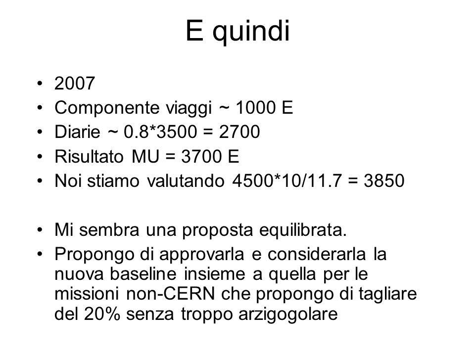 E quindi 2007 Componente viaggi ~ 1000 E Diarie ~ 0.8*3500 = 2700 Risultato MU = 3700 E Noi stiamo valutando 4500*10/11.7 = 3850 Mi sembra una proposta equilibrata.