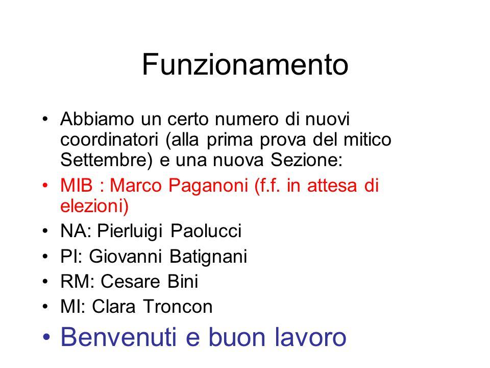 Funzionamento Abbiamo un certo numero di nuovi coordinatori (alla prima prova del mitico Settembre) e una nuova Sezione: MIB : Marco Paganoni (f.f.