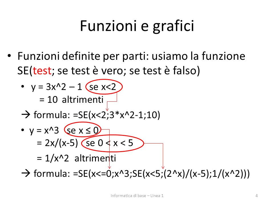 Funzioni e grafici 4Informatica di base – Linea 1 Funzioni definite per parti: usiamo la funzione SE(test; se test è vero; se test è falso) y = 3x^2 – 1 se x<2 = 10altrimenti  formula: =SE(x<2;3*x^2-1;10) y = x^3 se x ≤ 0 = 2x/(x-5) se 0 < x < 5 = 1/x^2 altrimenti  formula: =SE(x<=0;x^3;SE(x<5;(2^x)/(x-5);1/(x^2)))