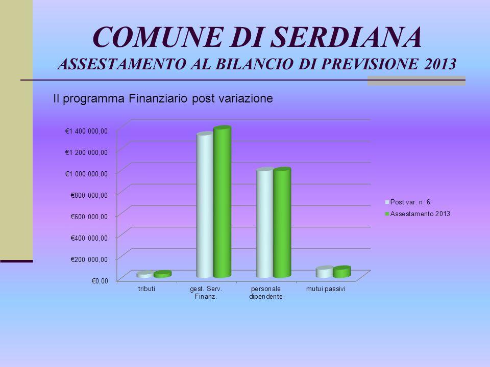 COMUNE DI SERDIANA ASSESTAMENTO AL BILANCIO DI PREVISIONE 2013 Il programma Finanziario post variazione