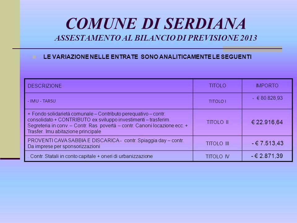 COMUNE DI SERDIANA ASSESTAMENTO AL BILANCIO DI PREVISIONE 2013 Il Programma Ambiente e Territorio ha riportato le variazioni sottoindicate.