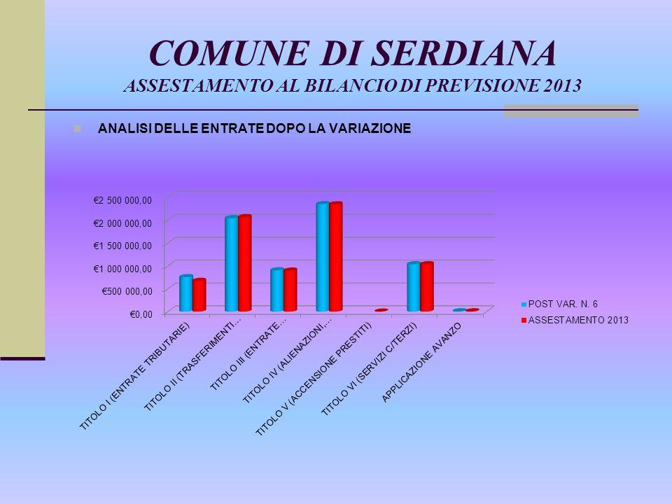 COMUNE DI SERDIANA ASSESTAMENTO AL BILANCIO DI PREVISIONE 2013 SPESE ANALISI DELLE SPESE A SEGUITO DELLA VARIAZIONE Post Var.