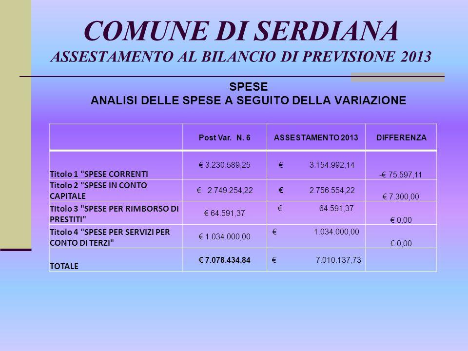 COMUNE DI SERDIANA ASSESTAMENTO AL BILANCIO DI PREVISIONE 2013 LA VARIAZIONE HA IL SEGUENTE EFFETTO: