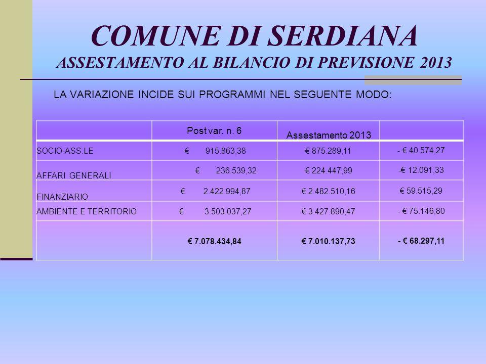 COMUNE DI SERDIANA ASSESTAMENTO AL BILANCIO DI PREVISIONE 2013 LA VARIAZIONE INCIDE SUI PROGRAMMI NEL SEGUENTE MODO: Post var.