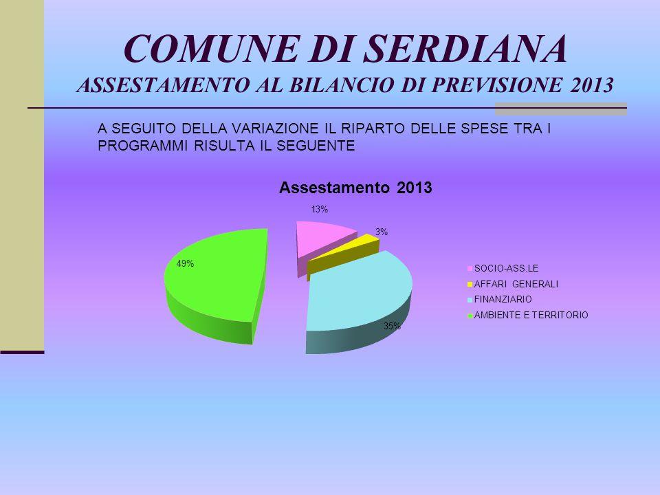 COMUNE DI SERDIANA ASSESTAMENTO AL BILANCIO DI PREVISIONE 2013