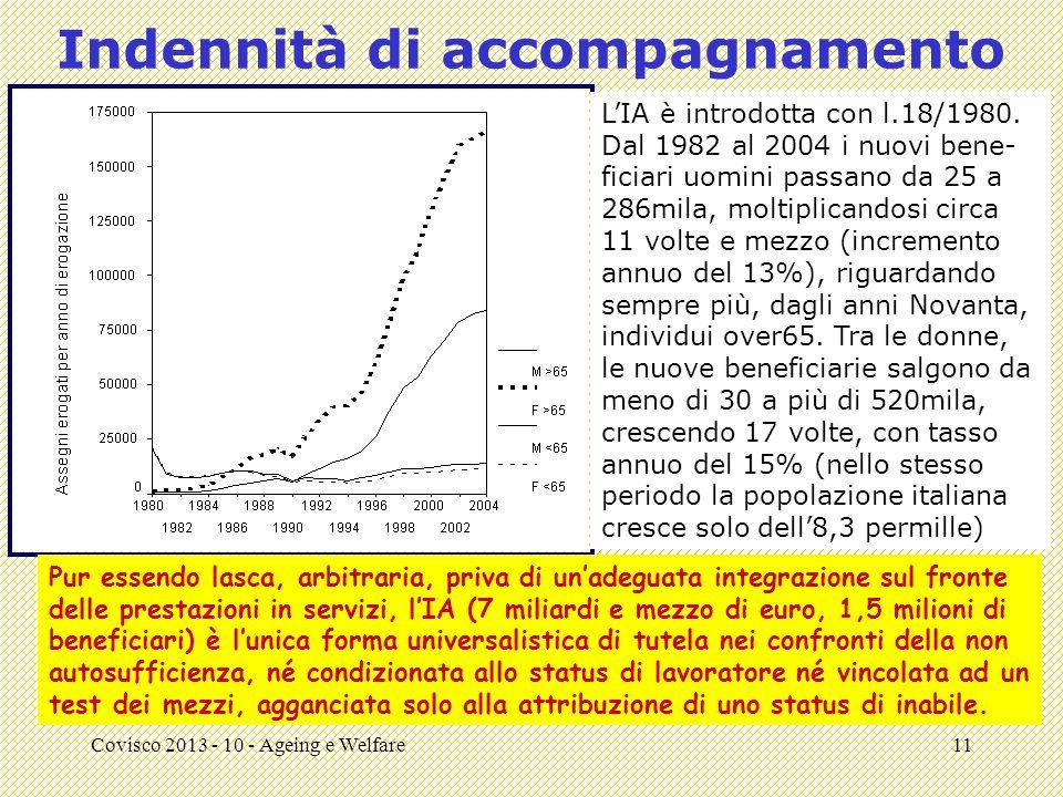 Covisco 2013 - 10 - Ageing e Welfare11 Indennità di accompagnamento L'IA è introdotta con l.18/1980.