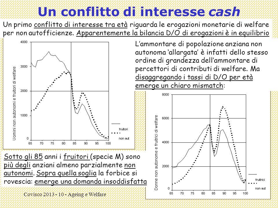 Covisco 2013 - 10 - Ageing e Welfare13 Un conflitto di interesse cash Un primo conflitto di interesse tra età riguarda le erogazioni monetarie di welfare per non autofficienze.
