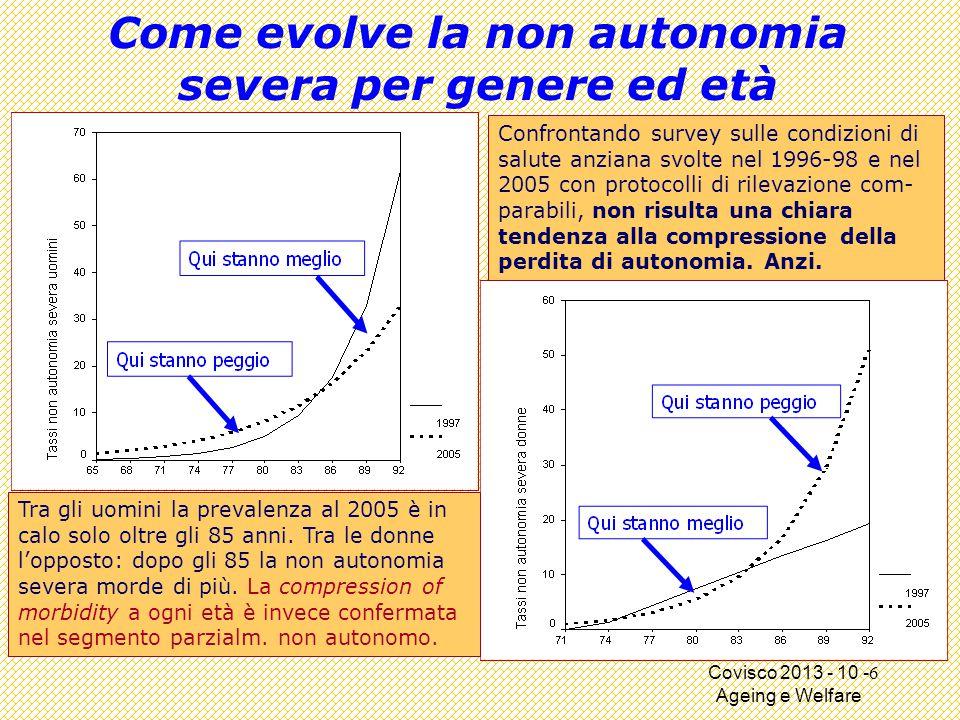 Covisco 2013 - 10 - Ageing e Welfare La compressione riguarda solo le disabilità lievi I tassi di non autosufficienza totale (ottenuta applicando i tassi age-spe- cific nell'arco 70-89, comune a entrambe le indagini, alla struttura per età di una popolazione tipo, quella italiana al 2005) mostrano tre tendenze: La cerchia di disabilità se- vera mostra non una compression e, ma un lieve rialzo, sia per le donne che (soprattutto) per gli uomini La cerchia della disabi- lità parziale mostra inve- ce sia per uomini che per donne un deciso migliora- mento Sommando le due tendenze, la cerchia della disabilità allargata (severa + parziale) è quindi stazionaria per le donne, in lieve crescita tra gli uomini 7