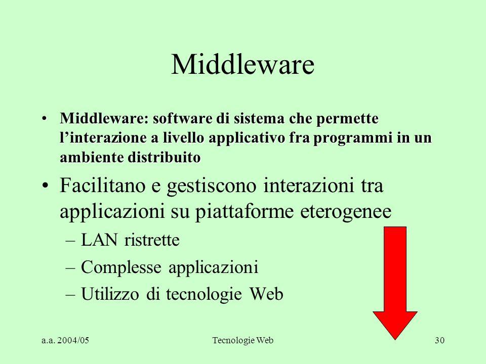 a.a. 2004/05Tecnologie Web29 Routing delle repliche 1.