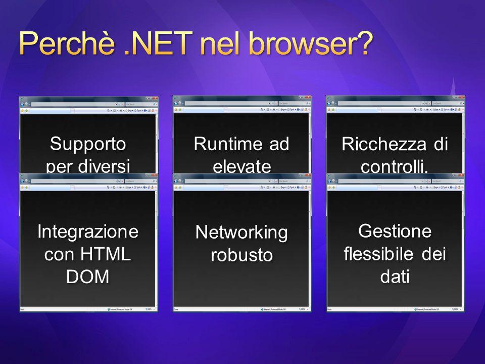 Supporto per diversi linguaggi Runtime ad elevate prestazioni Ricchezza di controlli, media, interattivà Integrazione con HTML DOM Networking robusto