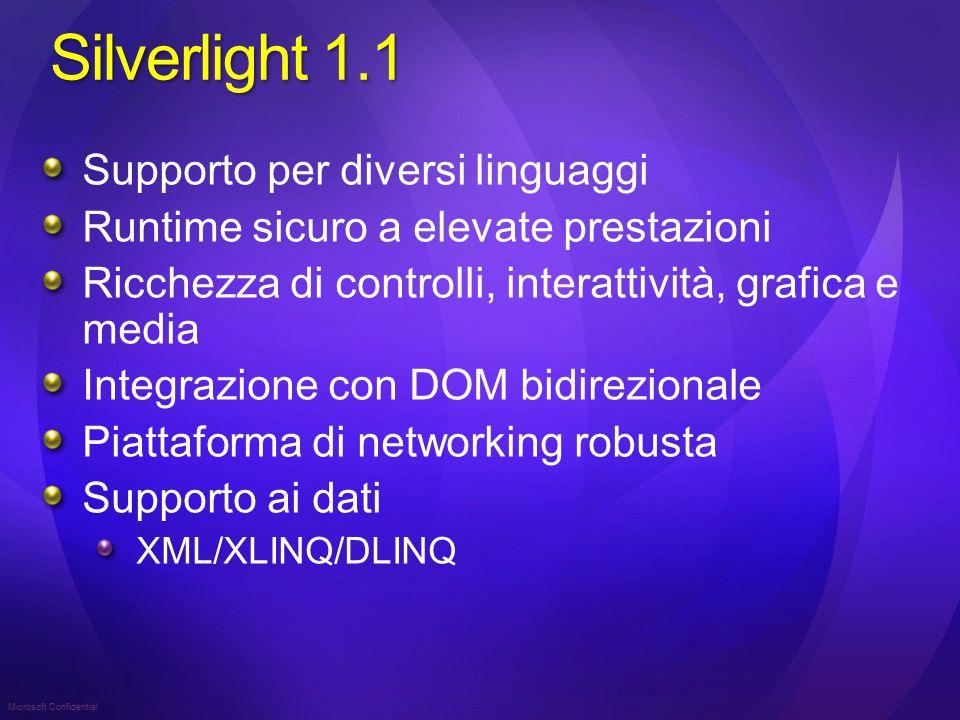 Microsoft Confidential Silverlight 1.1 Supporto per diversi linguaggi Runtime sicuro a elevate prestazioni Ricchezza di controlli, interattività, grafica e media Integrazione con DOM bidirezionale Piattaforma di networking robusta Supporto ai dati XML/XLINQ/DLINQ
