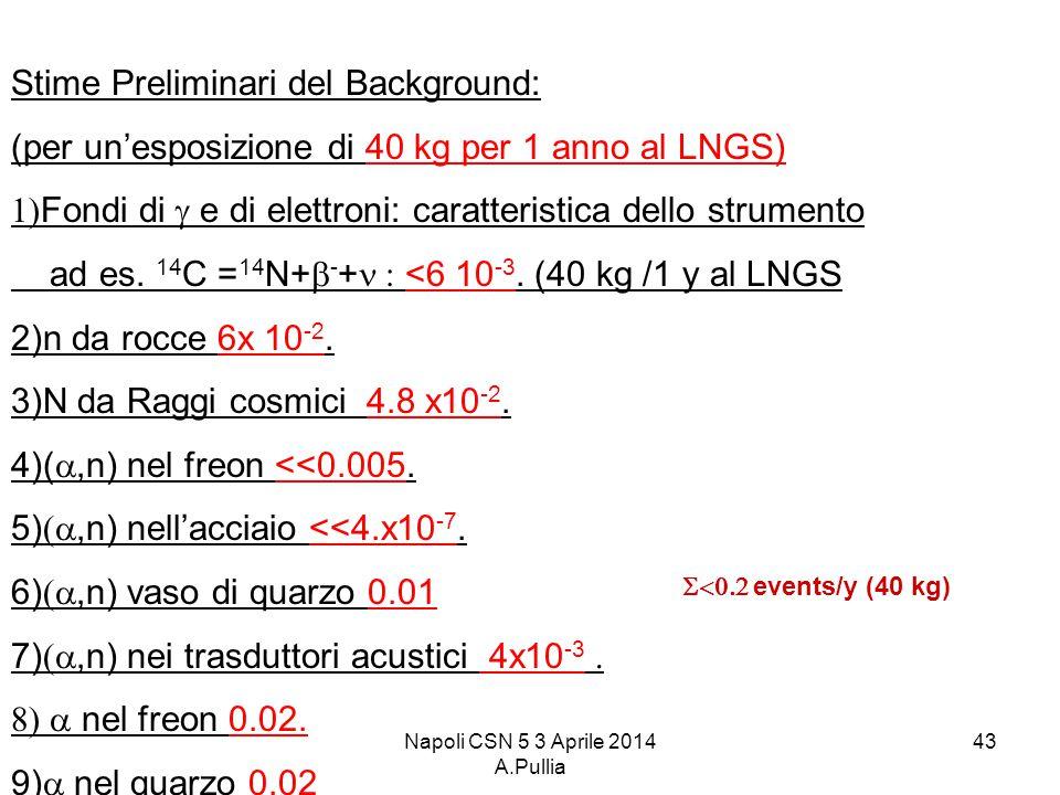 Napoli CSN 5 3 Aprile 2014 A.Pullia 43 Stime Preliminari del Background: (per un'esposizione di 40 kg per 1 anno al LNGS)  Fondi di  e di elettroni: caratteristica dello strumento ad es.