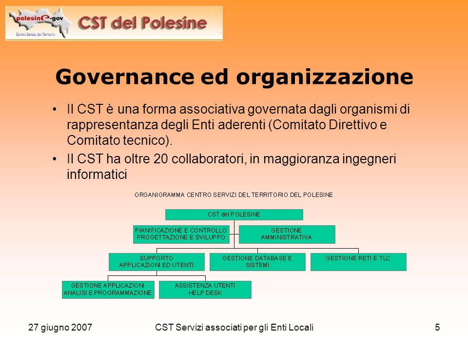 27 giugno 2007CST Servizi associati per gli Enti Locali5 Governance ed organizzazione Il CST è una forma associativa governata dagli organismi di rappresentanza degli Enti aderenti (Comitato Direttivo e Comitato tecnico).