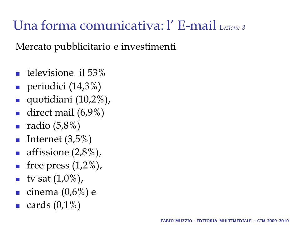 Una forma comunicativa: l' E-mail L ezione 8 Mercato pubblicitario e investimenti televisione il 53% periodici (14,3%) quotidiani (10,2%), direct mail (6,9%) radio (5,8%) Internet (3,5%) affissione (2,8%), free press (1,2%), tv sat (1,0%), cinema (0,6%) e cards (0,1%) FABIO MUZZIO - EDITORIA MULTIMEDIALE – CIM 2009-2010