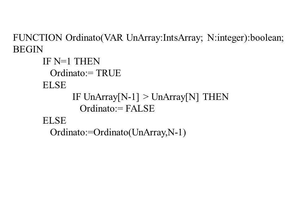 FUNCTION Ordinato(VAR UnArray:IntsArray; N:integer):boolean; BEGIN IF N=1 THEN Ordinato:= TRUE ELSE IF UnArray[N-1] > UnArray[N] THEN Ordinato:= FALSE ELSE Ordinato:=Ordinato(UnArray,N-1)