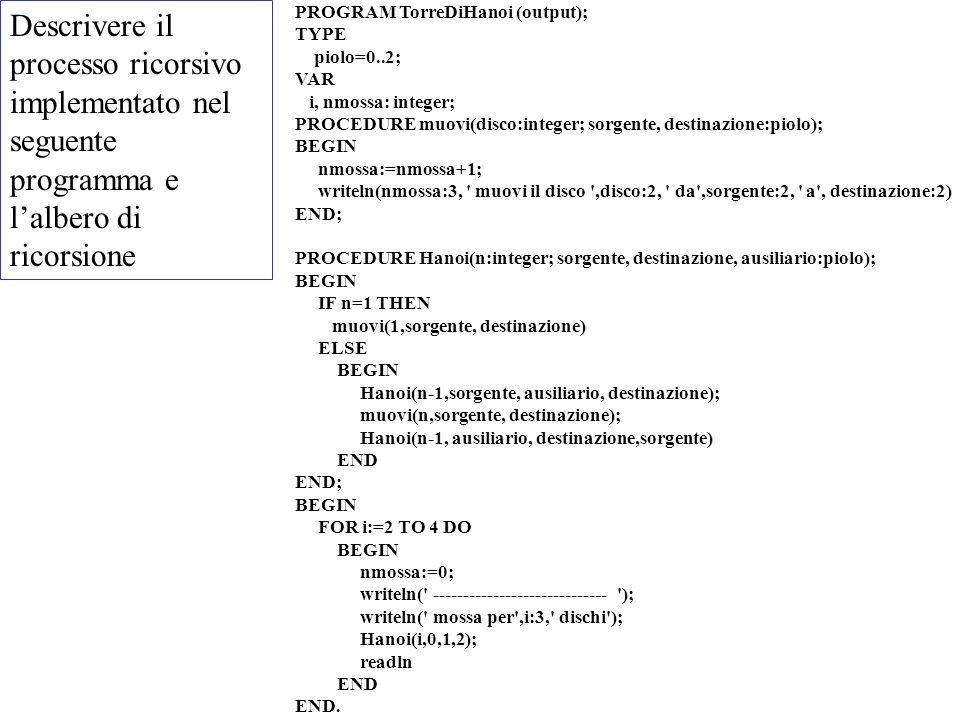 Descrivere il processo ricorsivo implementato nel seguente programma e l'albero di ricorsione PROGRAM TorreDiHanoi (output); TYPE piolo=0..2; VAR i, nmossa: integer; PROCEDURE muovi(disco:integer; sorgente, destinazione:piolo); BEGIN nmossa:=nmossa+1; writeln(nmossa:3, muovi il disco ,disco:2, da ,sorgente:2, a , destinazione:2) END; PROCEDURE Hanoi(n:integer; sorgente, destinazione, ausiliario:piolo); BEGIN IF n=1 THEN muovi(1,sorgente, destinazione) ELSE BEGIN Hanoi(n-1,sorgente, ausiliario, destinazione); muovi(n,sorgente, destinazione); Hanoi(n-1, ausiliario, destinazione,sorgente) END END; BEGIN FOR i:=2 TO 4 DO BEGIN nmossa:=0; writeln( ----------------------------- ); writeln( mossa per ,i:3, dischi ); Hanoi(i,0,1,2); readln END END.