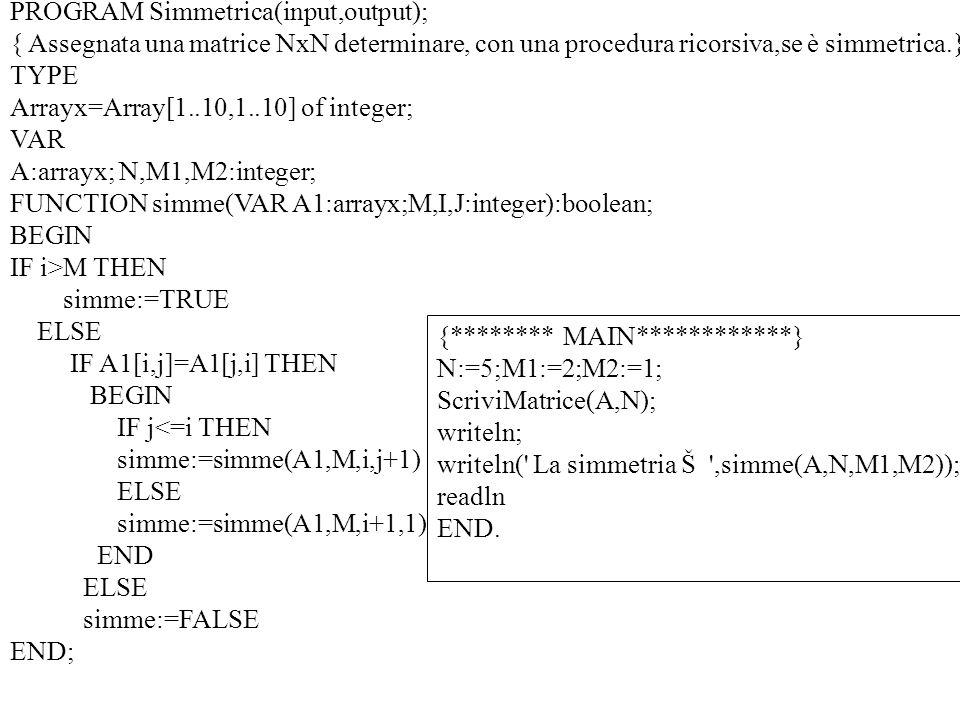PROGRAM Simmetrica(input,output); { Assegnata una matrice NxN determinare, con una procedura ricorsiva,se è simmetrica.} TYPE Arrayx=Array[1..10,1..10] of integer; VAR A:arrayx; N,M1,M2:integer; FUNCTION simme(VAR A1:arrayx;M,I,J:integer):boolean; BEGIN IF i>M THEN simme:=TRUE ELSE IF A1[i,j]=A1[j,i] THEN BEGIN IF j<=i THEN simme:=simme(A1,M,i,j+1) ELSE simme:=simme(A1,M,i+1,1) END ELSE simme:=FALSE END; {******** MAIN************} N:=5;M1:=2;M2:=1; ScriviMatrice(A,N); writeln; writeln( La simmetria Š ,simme(A,N,M1,M2)); readln END.