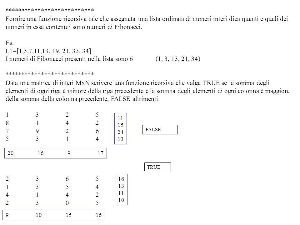 *************************** Fornire una funzione ricorsiva tale che assegnata una lista ordinata di numeri interi dica quanti e quali dei numeri in essa contenuti sono numeri di Fibonacci.