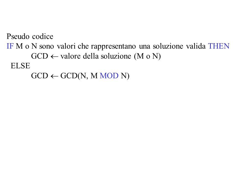 Pseudo codice IF M o N sono valori che rappresentano una soluzione valida THEN GCD  valore della soluzione (M o N) ELSE GCD  GCD(N, M MOD N)