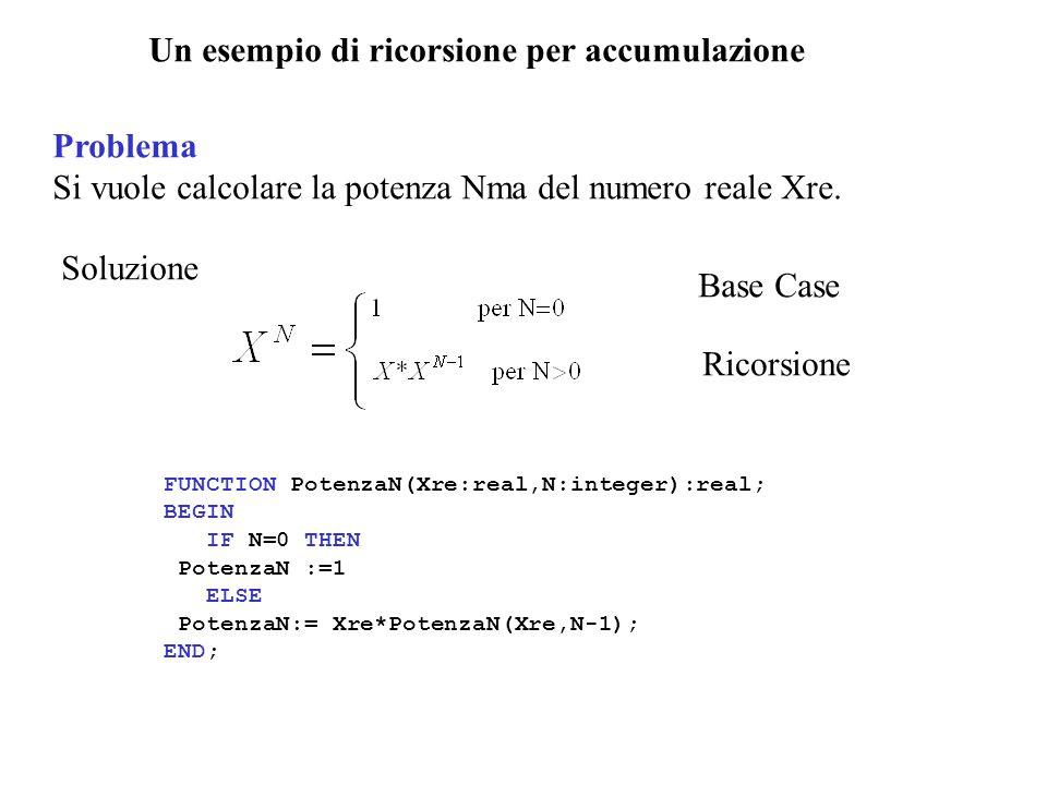 Un esempio di ricorsione per accumulazione Problema Si vuole calcolare la potenza Nma del numero reale Xre.