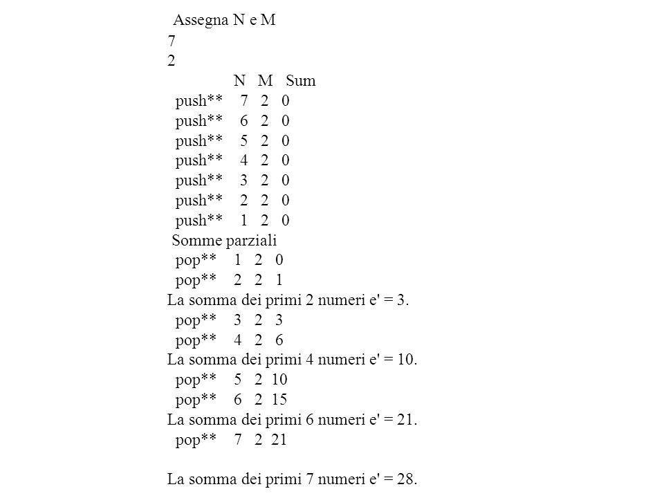 Assegna N e M 7 2 N M Sum push** 7 2 0 push** 6 2 0 push** 5 2 0 push** 4 2 0 push** 3 2 0 push** 2 2 0 push** 1 2 0 Somme parziali pop** 1 2 0 pop** 2 2 1 La somma dei primi 2 numeri e = 3.