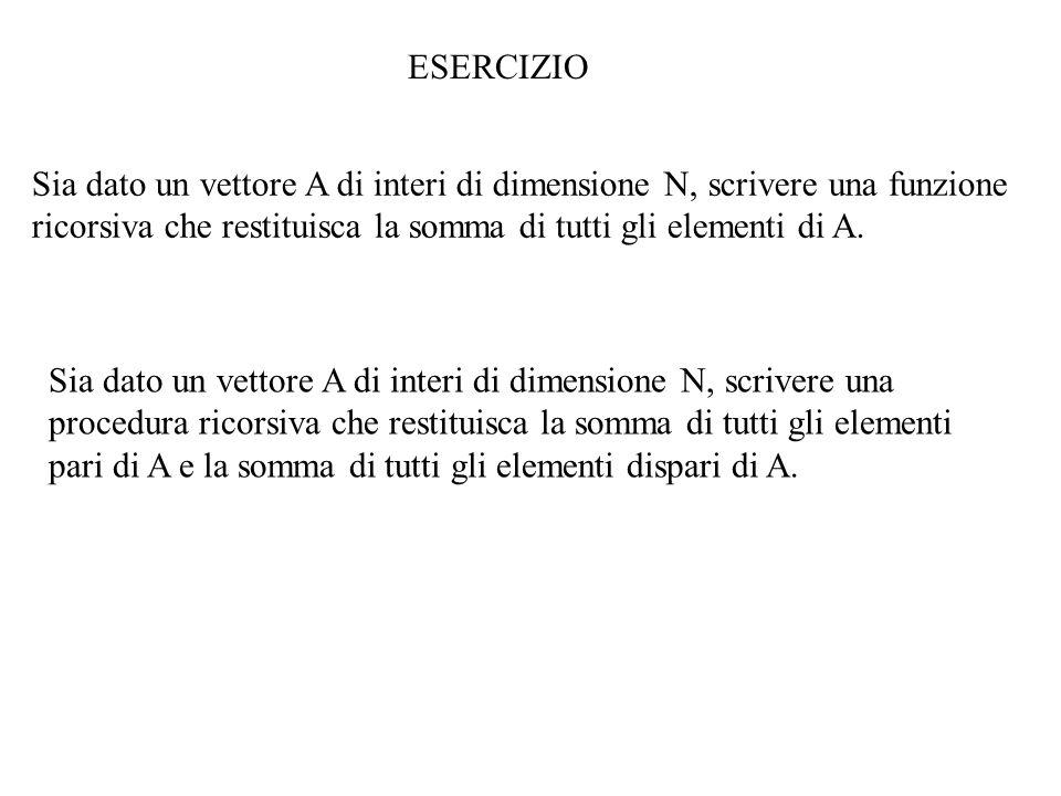 ESERCIZIO Sia dato un vettore A di interi di dimensione N, scrivere una funzione ricorsiva che restituisca la somma di tutti gli elementi di A.