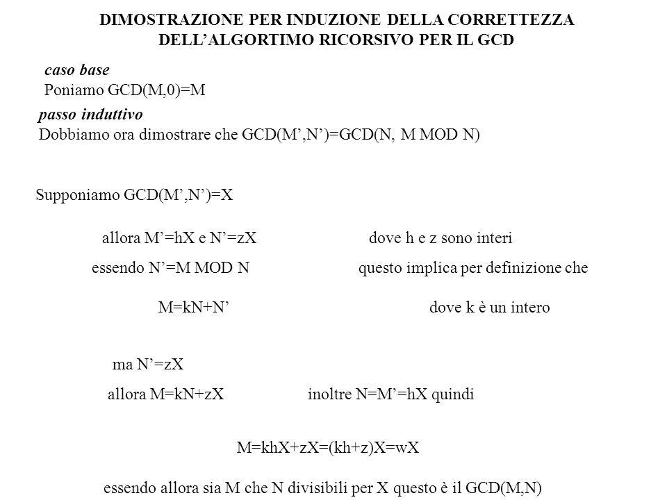 caso base Poniamo GCD(M,0)=M passo induttivo Dobbiamo ora dimostrare che GCD(M',N')=GCD(N, M MOD N) DIMOSTRAZIONE PER INDUZIONE DELLA CORRETTEZZA DELL'ALGORTIMO RICORSIVO PER IL GCD Supponiamo GCD(M',N')=X allora M'=hX e N'=zXdove h e z sono interi essendo N'=M MOD N questo implica per definizione che M=kN+N' dove k è un intero ma N'=zX allora M=kN+zXinoltre N=M'=hX quindi M=khX+zX=(kh+z)X=wX essendo allora sia M che N divisibili per X questo è il GCD(M,N)