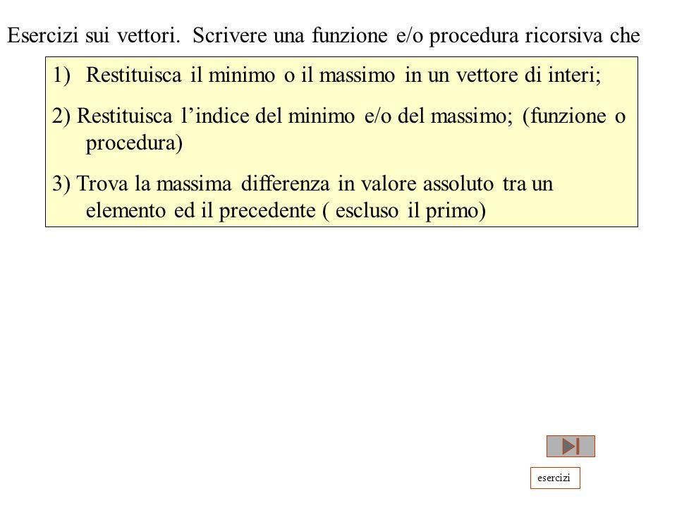1)Restituisca il minimo o il massimo in un vettore di interi; 2) Restituisca l'indice del minimo e/o del massimo; (funzione o procedura) 3) Trova la massima differenza in valore assoluto tra un elemento ed il precedente ( escluso il primo) Esercizi sui vettori.