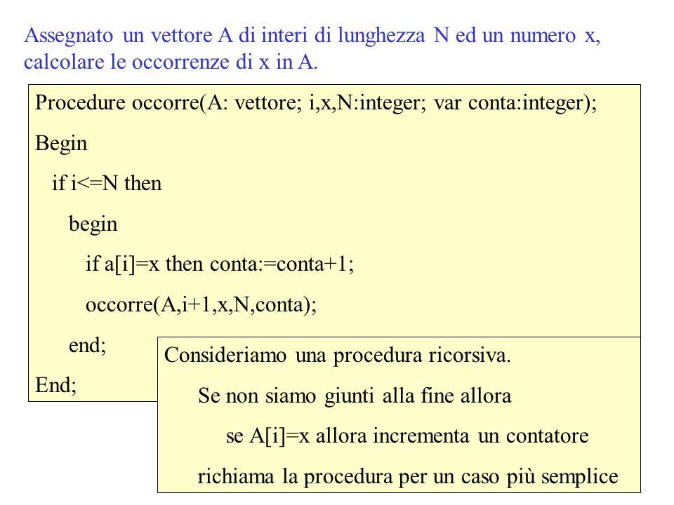 Assegnato un vettore A di interi di lunghezza N ed un numero x, calcolare le occorrenze di x in A.
