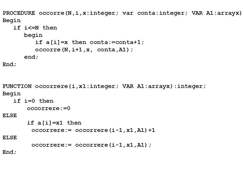 PROCEDURE occorre(N,i,x:integer; var conta:integer; VAR A1:arrayx); Begin if i<=N then begin if a[i]=x then conta:=conta+1; occorre(N,i+1,x, conta,A1); end; End; FUNCTION occorrere(i,x1:integer; VAR A1:arrayx):integer; Begin if i=0 then occorrere:=0 ELSE if a[i]=x1 then occorrere:= occorrere(i-1,x1,A1)+1 ELSE occorrere:= occorrere(i-1,x1,A1); End;