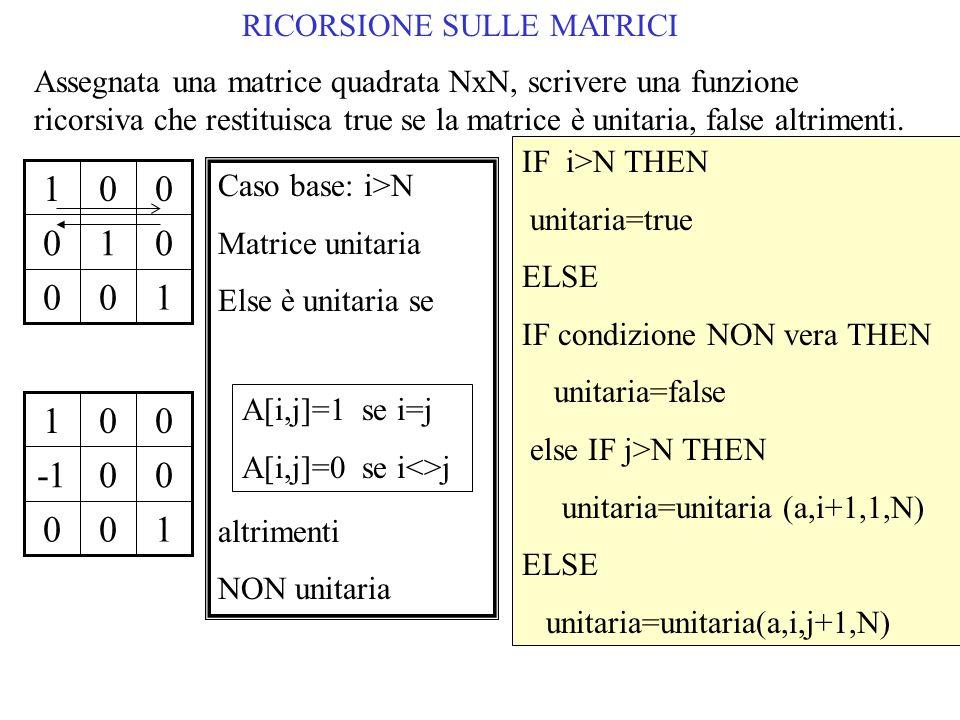 RICORSIONE SULLE MATRICI IF i>N THEN unitaria=true ELSE IF condizione NON vera THEN unitaria=false else IF j>N THEN unitaria=unitaria (a,i+1,1,N) ELSE unitaria=unitaria(a,i,j+1,N) Assegnata una matrice quadrata NxN, scrivere una funzione ricorsiva che restituisca true se la matrice è unitaria, false altrimenti.