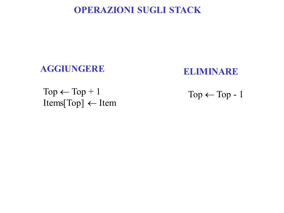 OPERAZIONI SUGLI STACK AGGIUNGERE Top  Top + 1 Items[Top]  Item ELIMINARE Top  Top - 1