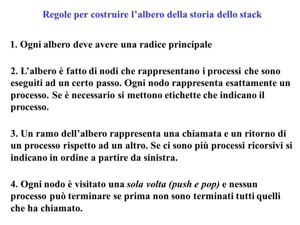 Regole per costruire l'albero della storia dello stack 1.