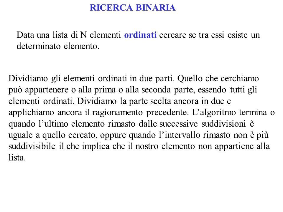 RICERCA BINARIA Data una lista di N elementi ordinati cercare se tra essi esiste un determinato elemento.